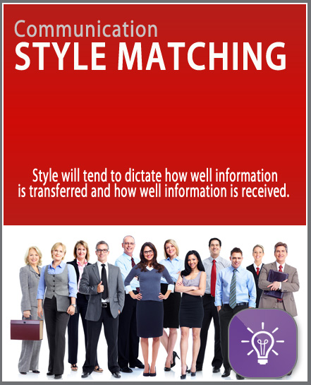 Communication Style Matching micro learning online training. Quick, affordable, free, 10 minutes, mobile, short training.
